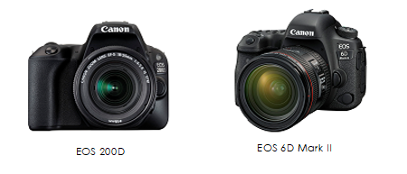Bringing Performance and Style to The Fore with The EOS 6D